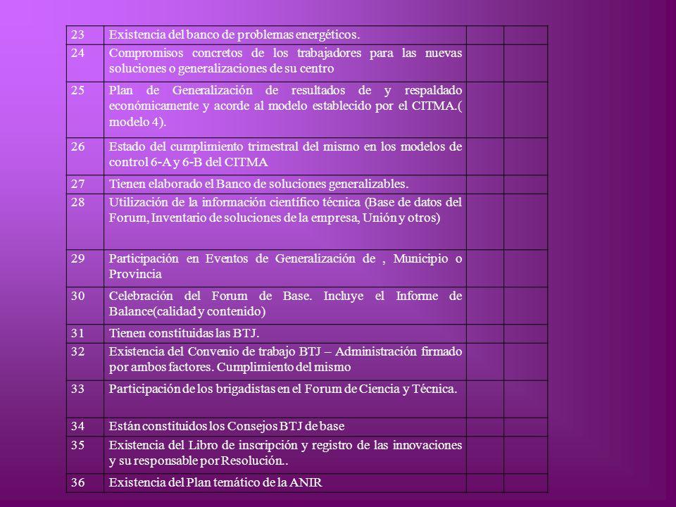 23Existencia del banco de problemas energéticos. 24Compromisos concretos de los trabajadores para las nuevas soluciones o generalizaciones de su centr