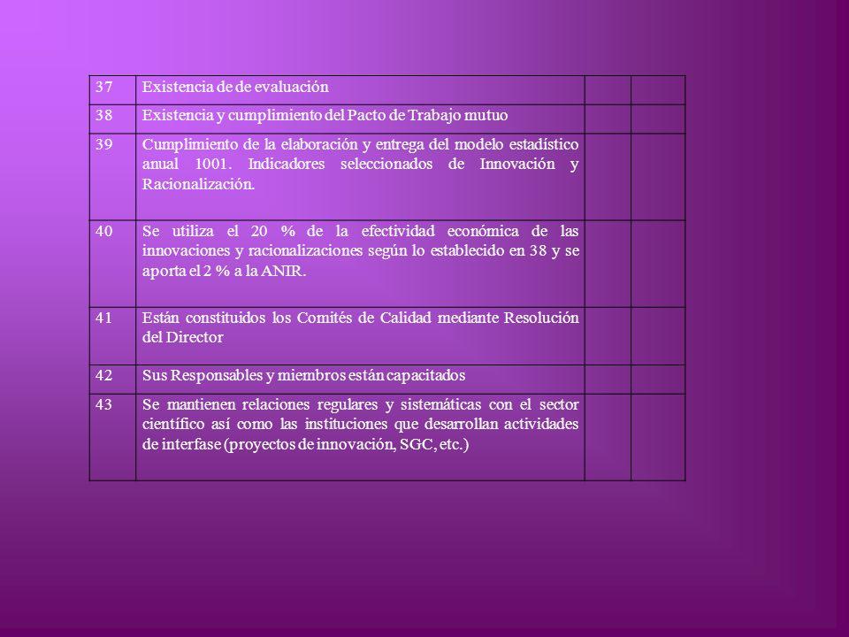 37Existencia de de evaluación 38Existencia y cumplimiento del Pacto de Trabajo mutuo 39Cumplimiento de la elaboración y entrega del modelo estadístico