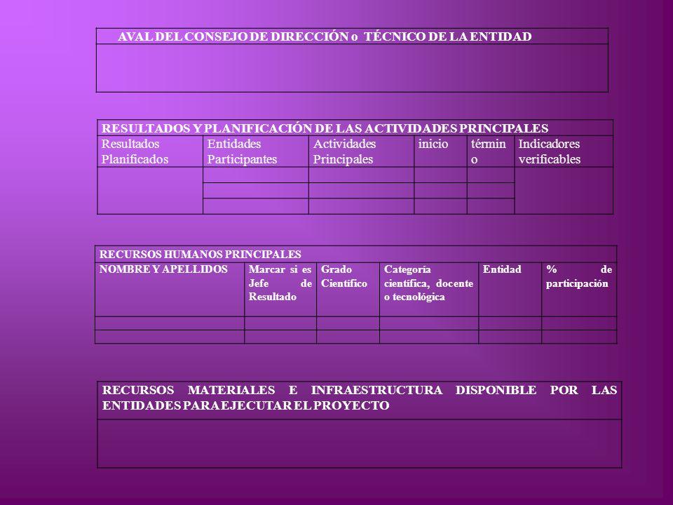 AVAL DEL CONSEJO DE DIRECCIÓN o TÉCNICO DE LA ENTIDAD RESULTADOS Y PLANIFICACIÓN DE LAS ACTIVIDADES PRINCIPALES Resultados Planificados Entidades Part