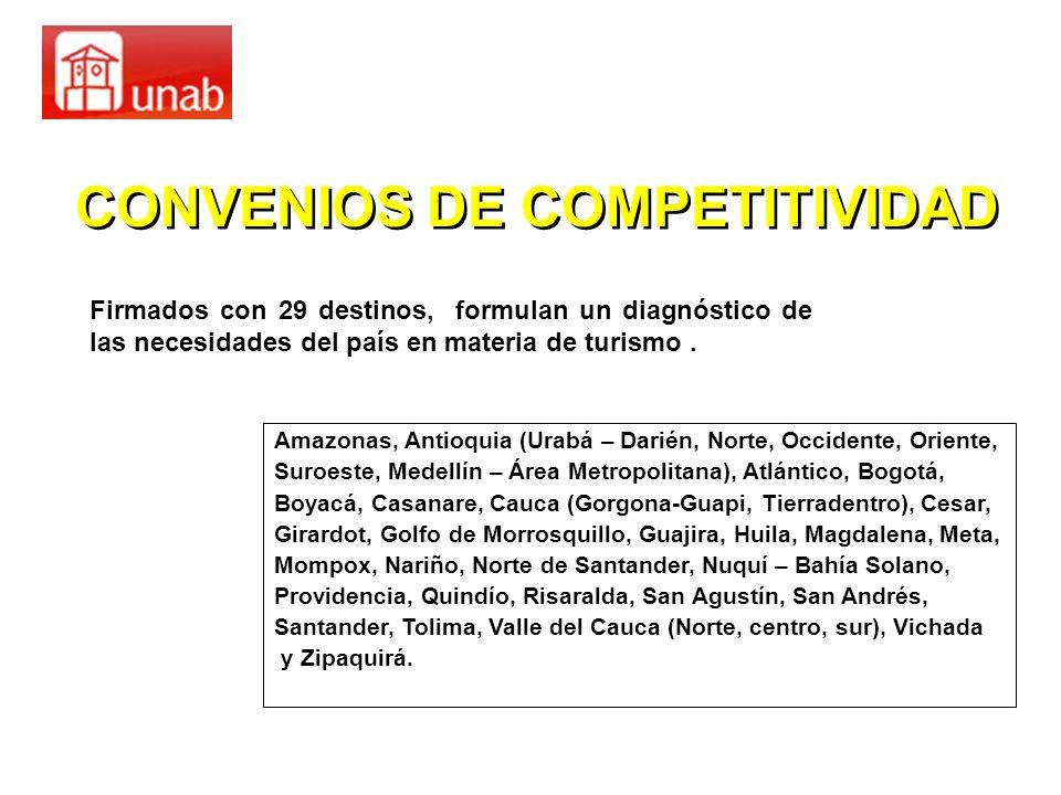 Firmados con 29 destinos, formulan un diagnóstico de las necesidades del país en materia de turismo. CONVENIOS DE COMPETITIVIDAD Amazonas, Antioquia (