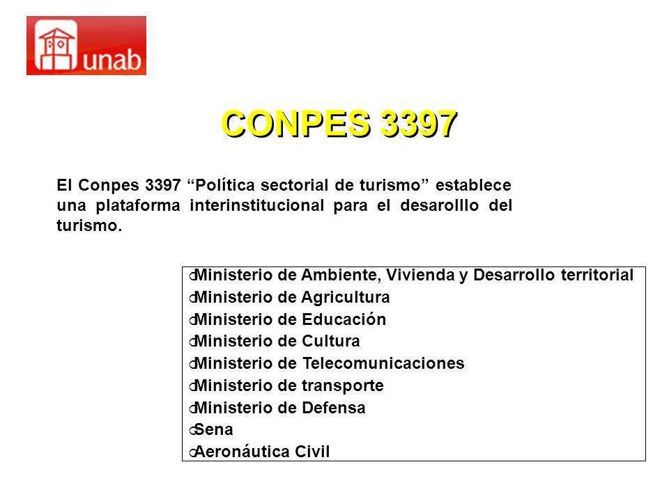 El Conpes 3397 Política sectorial de turismo establece una plataforma interinstitucional para el desarolllo del turismo. CONPES 3397 Ministerio de Amb