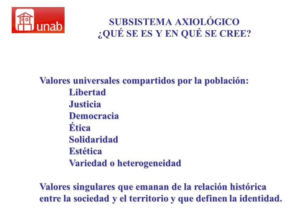 SUBSISTEMA AXIOLÓGICO ¿QUÉ SE ES Y EN QUÉ SE CREE? Valores universales compartidos por la población: LibertadJusticiaDemocraciaÉticaSolidaridadEstétic