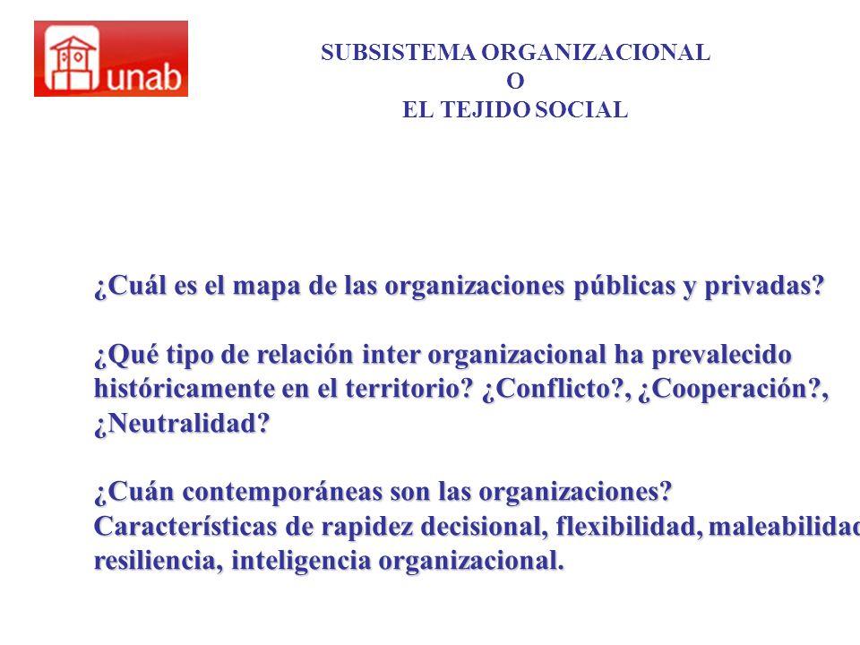 SUBSISTEMA ORGANIZACIONAL O EL TEJIDO SOCIAL ¿Cuál es el mapa de las organizaciones públicas y privadas? ¿Qué tipo de relación inter organizacional ha