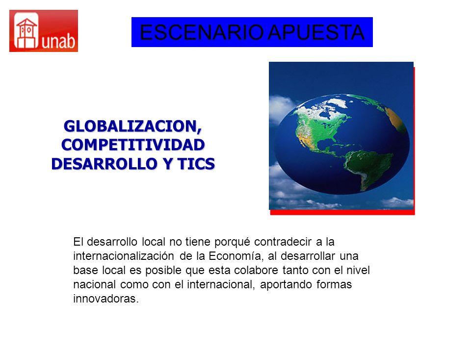 GLOBALIZACION, COMPETITIVIDAD DESARROLLO Y TICS ESCENARIO APUESTA El desarrollo local no tiene porqué contradecir a la internacionalización de la Econ