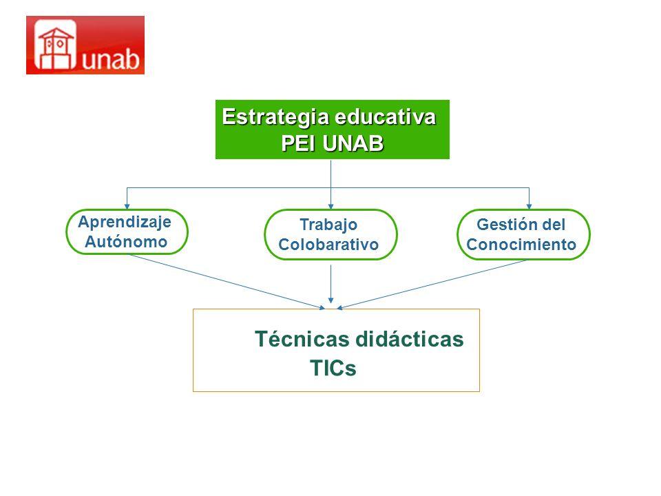 Estrategia educativa PEI UNAB Aprendizaje Autónomo Trabajo Colobarativo Gestión del Conocimiento Técnicas didácticas TICs