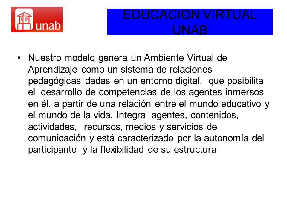 EDUCACION VIRTUAL UNAB Nuestro modelo genera un Ambiente Virtual de Aprendizaje como un sistema de relaciones pedagógicas dadas en un entorno digital,