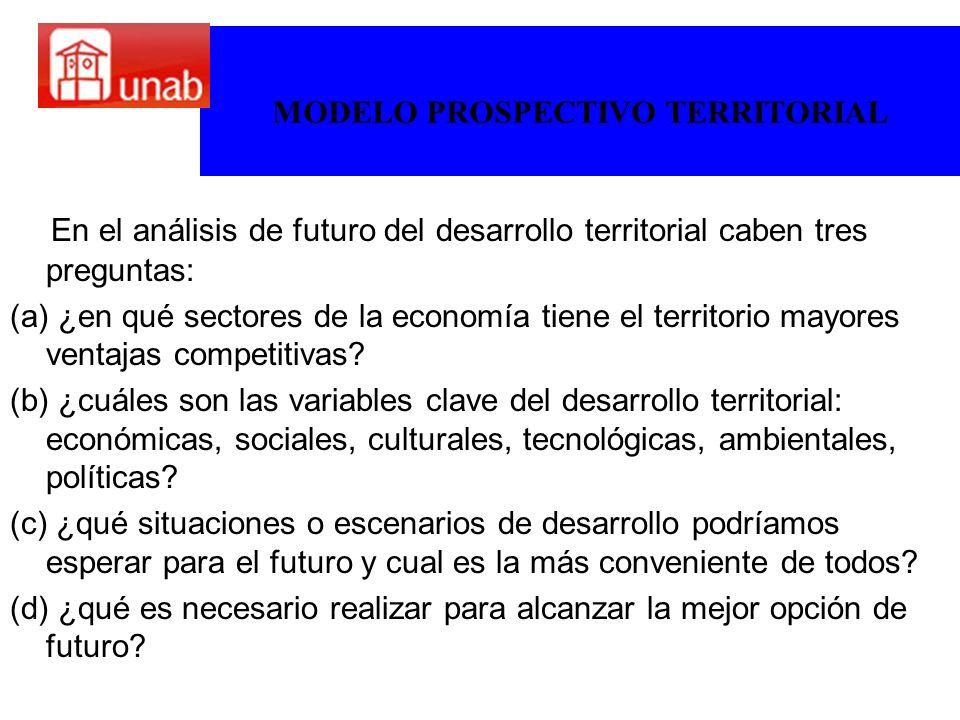 MODELO PROSPECTIVO TERRITORIAL En el análisis de futuro del desarrollo territorial caben tres preguntas: (a) ¿en qué sectores de la economía tiene el