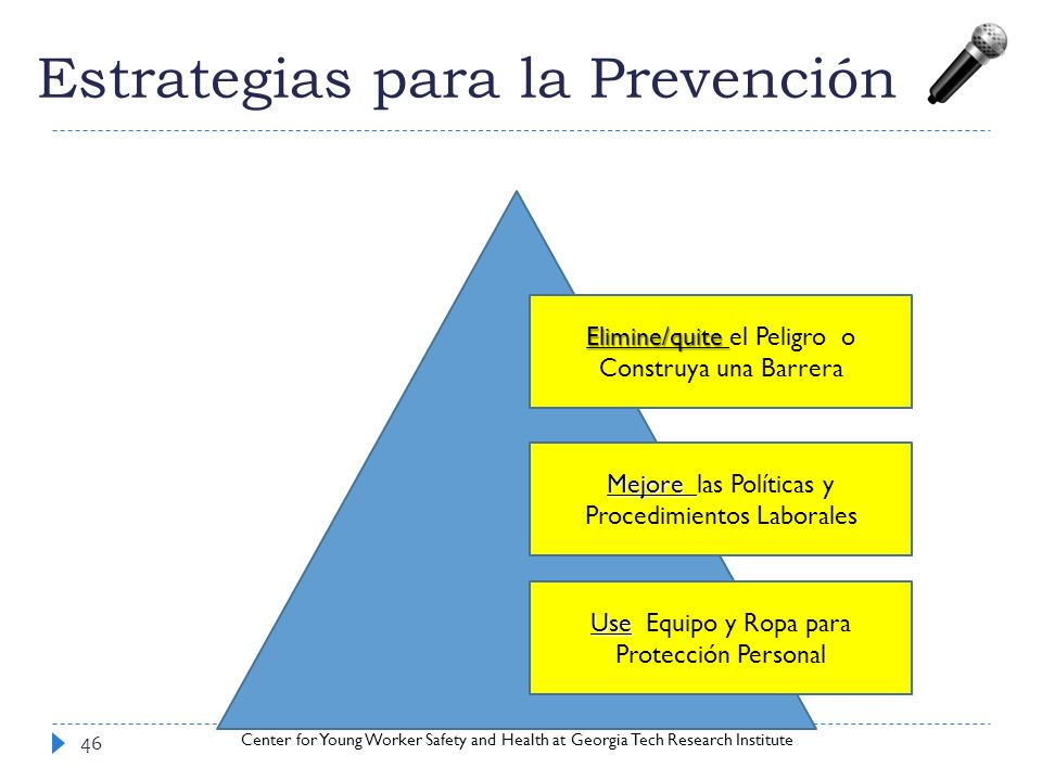 Center for Young Worker Safety and Health at Georgia Tech Research Institute Estrategias para la Prevención 46 Elimine/quite Elimine/quite el Peligro