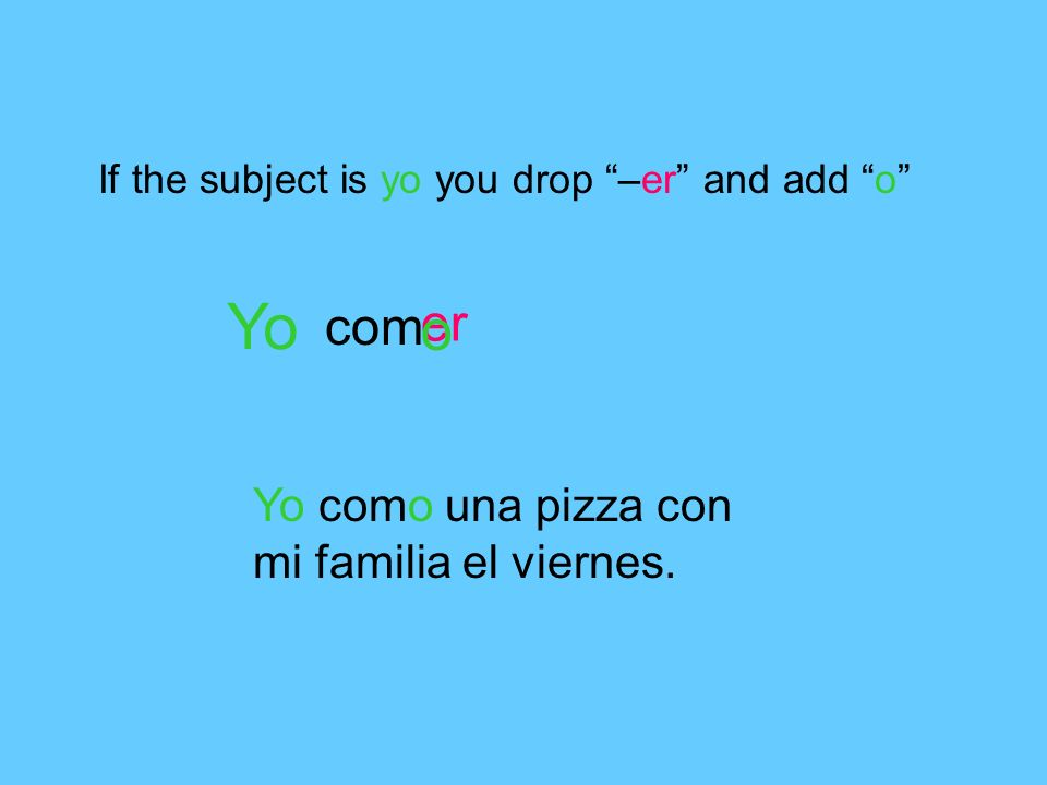 If the subject is yo you drop –er and add o Yo com er o Yo como una pizza con mi familia el viernes.