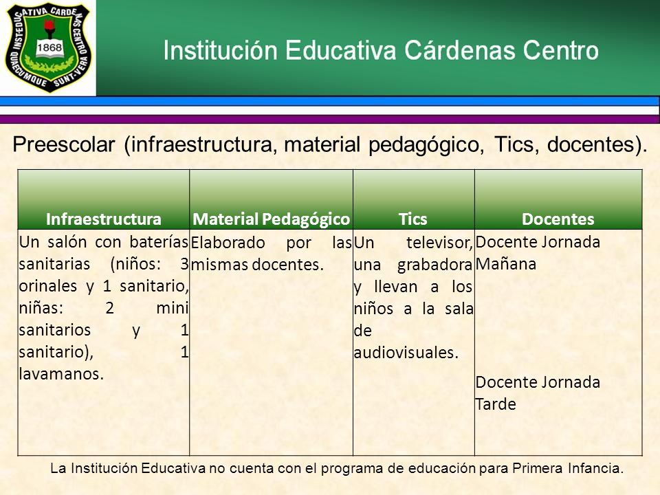Preescolar (infraestructura, material pedagógico, Tics, docentes). InfraestructuraMaterial PedagógicoTicsDocentes Un salón con baterías sanitarias (ni