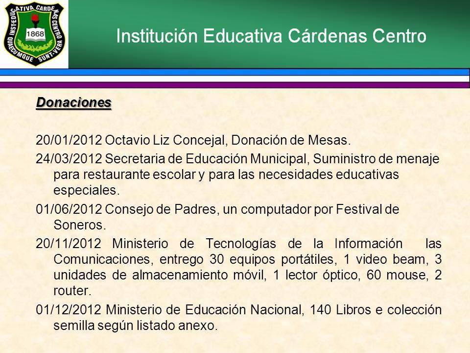 Donaciones 20/01/2012 Octavio Liz Concejal, Donación de Mesas. 24/03/2012 Secretaria de Educación Municipal, Suministro de menaje para restaurante esc