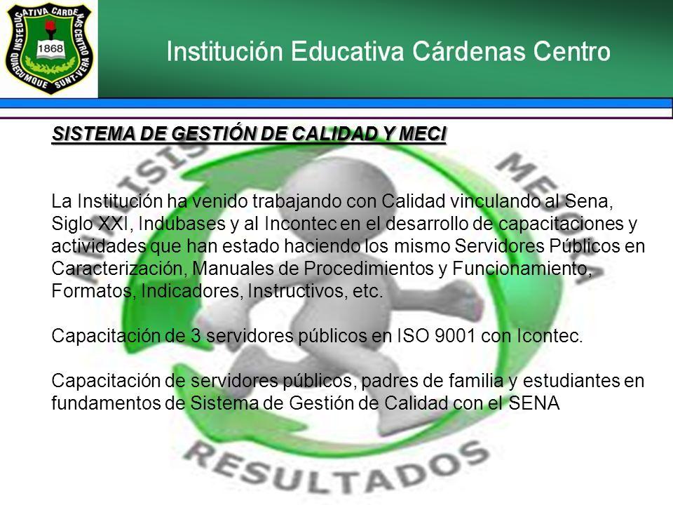 TECNOLOGIA Pagina Web:www.cardenascentro.edu.co Plataforma Virtual:Ciudad Educativa Programa Contable:ASCII Blog Tesorería:cardenascentro.blogspot.com Correos:Rectoria@cardenascentro.edu.co Tesoreria@cardenascentro.edu.co Coordinacion@cardenascentro.edu.co Secretaria@cardenascentro.edu.co