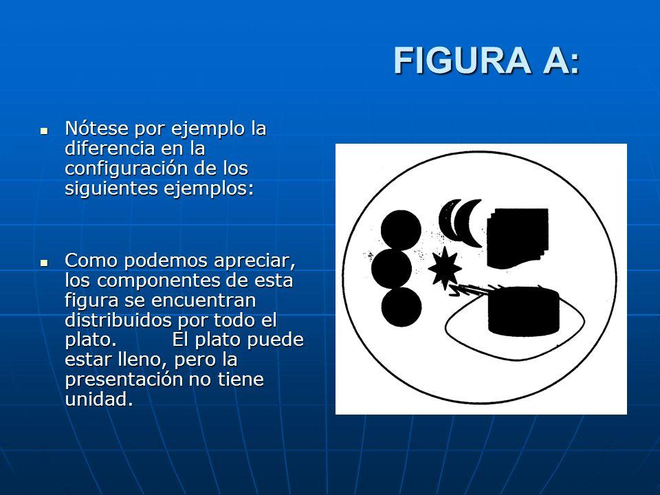 FIGURA A: Nótese por ejemplo la diferencia en la configuración de los siguientes ejemplos: Nótese por ejemplo la diferencia en la configuración de los