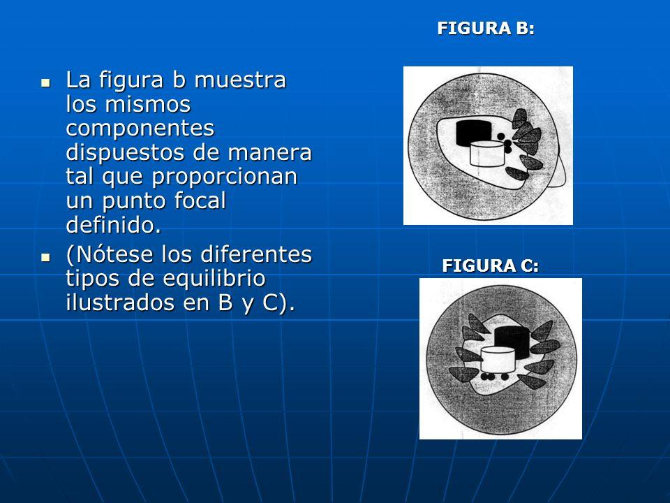 La figura b muestra los mismos componentes dispuestos de manera tal que proporcionan un punto focal definido. La figura b muestra los mismos component