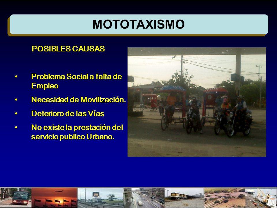 MOTOTAXISMO POSIBLES CAUSAS Problema Social a falta de Empleo Necesidad de Movilizaci ó n. Deterioro de las V í as No existe la prestaci ó n del servi