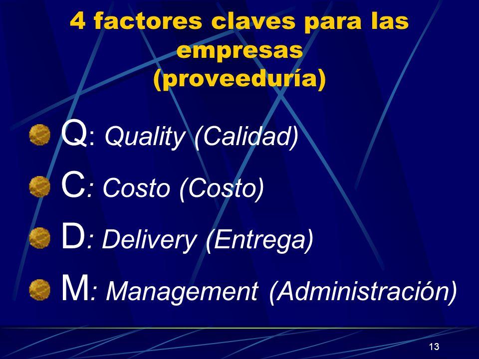 13 4 factores claves para las empresas (proveeduría) Q : Quality (Calidad) C : Costo (Costo) D : Delivery (Entrega) M : Management (Administración)