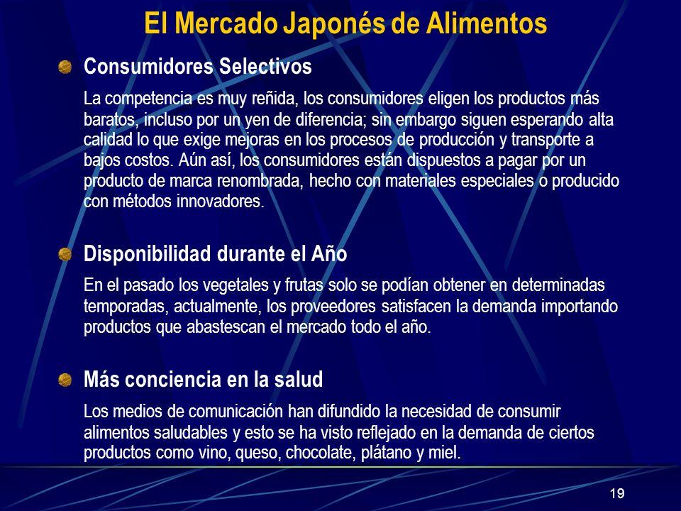 19 El Mercado Japonés de Alimentos Consumidores Selectivos La competencia es muy reñida, los consumidores eligen los productos más baratos, incluso por un yen de diferencia; sin embargo siguen esperando alta calidad lo que exige mejoras en los procesos de producción y transporte a bajos costos.