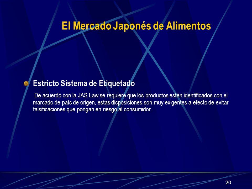 20 El Mercado Japonés de Alimentos Estricto Sistema de Etiquetado De acuerdo con la JAS Law se requiere que los productos estén identificados con el marcado de país de origen, estas disposiciones son muy exigentes a efecto de evitar falsificaciones que pongan en riesgo al consumidor.