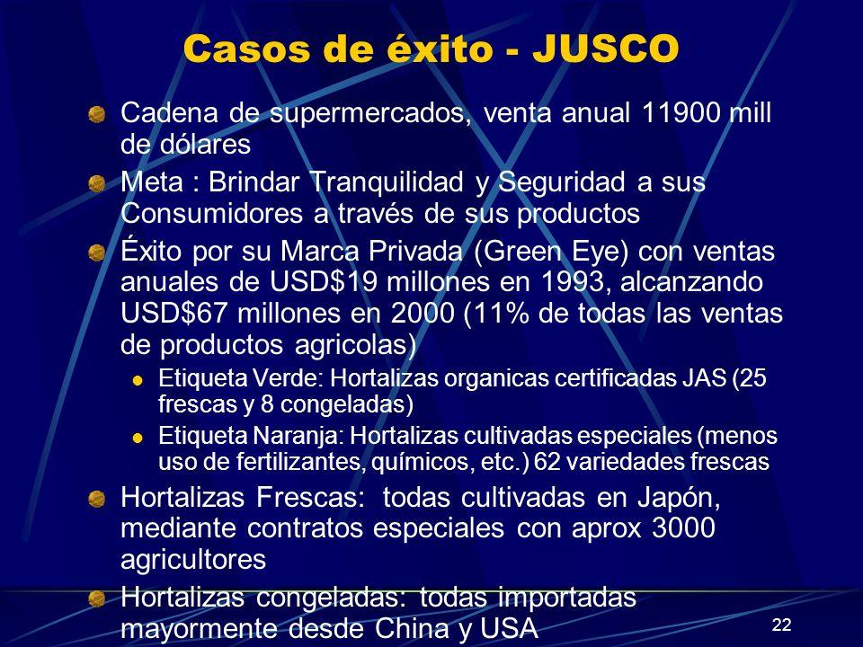22 Casos de éxito - JUSCO Cadena de supermercados, venta anual 11900 mill de dólares Meta : Brindar Tranquilidad y Seguridad a sus Consumidores a través de sus productos Éxito por su Marca Privada (Green Eye) con ventas anuales de USD$19 millones en 1993, alcanzando USD$67 millones en 2000 (11% de todas las ventas de productos agricolas) Etiqueta Verde: Hortalizas organicas certificadas JAS (25 frescas y 8 congeladas) Etiqueta Naranja: Hortalizas cultivadas especiales (menos uso de fertilizantes, químicos, etc.) 62 variedades frescas Hortalizas Frescas: todas cultivadas en Japón, mediante contratos especiales con aprox 3000 agricultores Hortalizas congeladas: todas importadas mayormente desde China y USA
