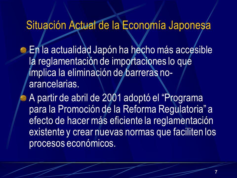 7 Situación Actual de la Economía Japonesa En la actualidad Japón ha hecho más accesible la reglamentación de importaciones lo que implica la eliminación de barreras no- arancelarias.