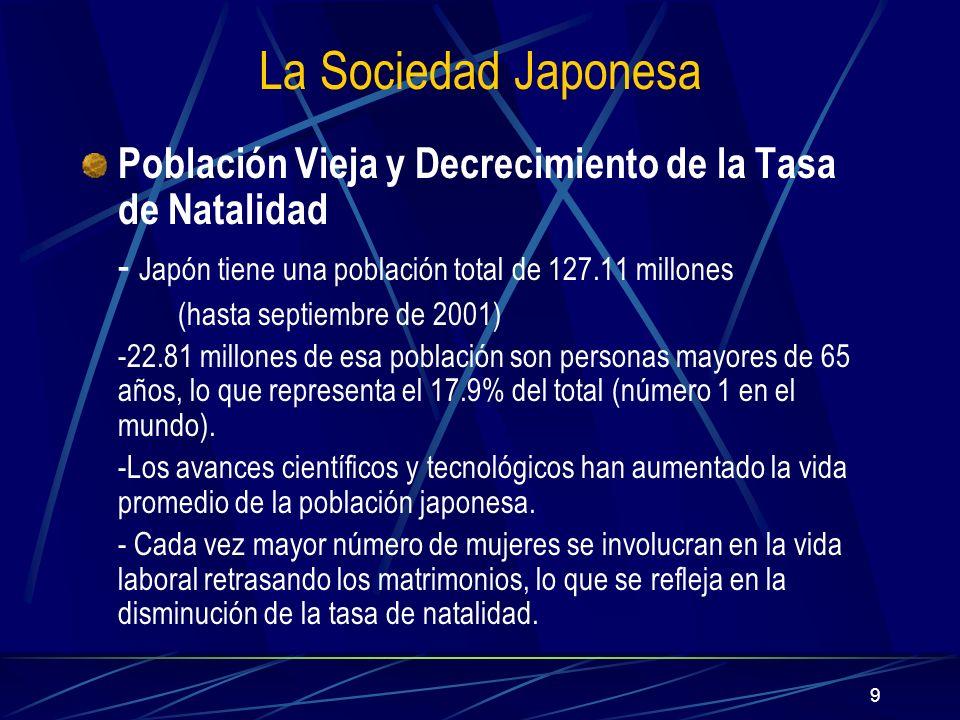 9 La Sociedad Japonesa Población Vieja y Decrecimiento de la Tasa de Natalidad - Japón tiene una población total de 127.11 millones (hasta septiembre de 2001) -22.81 millones de esa población son personas mayores de 65 años, lo que representa el 17.9% del total (número 1 en el mundo).