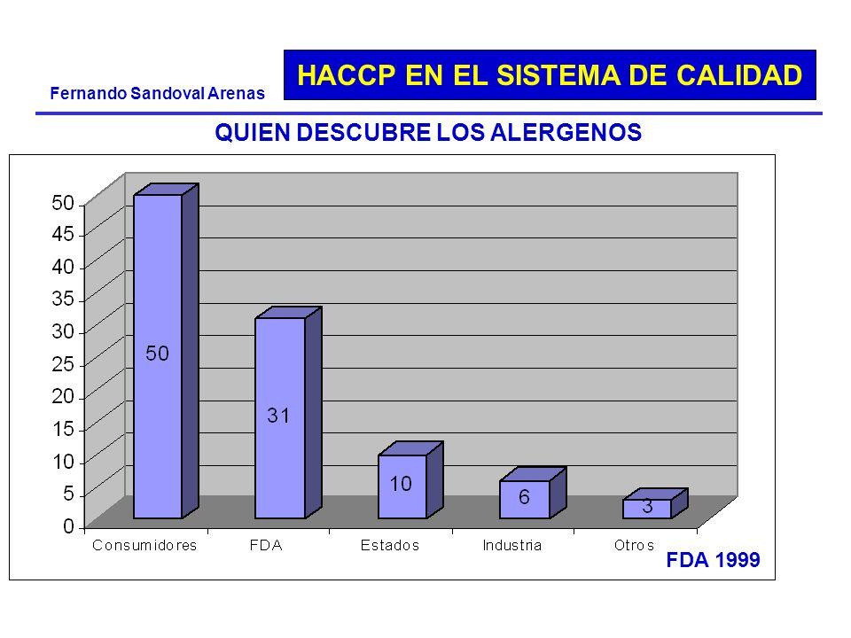 HACCP EN EL SISTEMA DE CALIDAD Fernando Sandoval Arenas QUIEN DESCUBRE LOS ALERGENOS FDA 1999