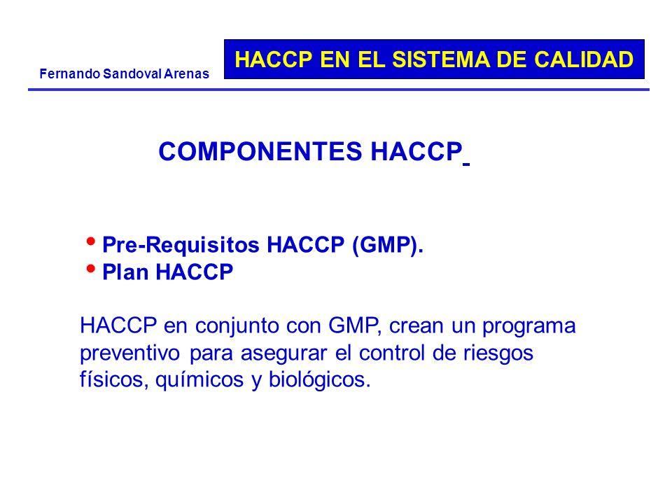 HACCP EN EL SISTEMA DE CALIDAD Fernando Sandoval Arenas COMPONENTES HACCP Pre-Requisitos HACCP (GMP). Plan HACCP HACCP en conjunto con GMP, crean un p