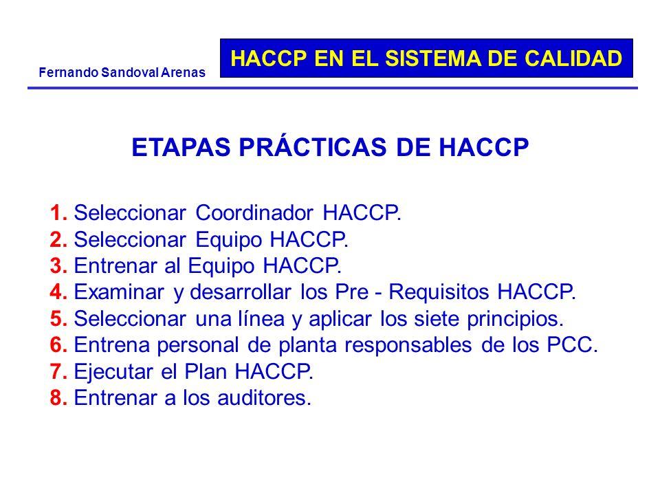 HACCP EN EL SISTEMA DE CALIDAD Fernando Sandoval Arenas ETAPAS PRÁCTICAS DE HACCP 1. Seleccionar Coordinador HACCP. 2. Seleccionar Equipo HACCP. 3. En
