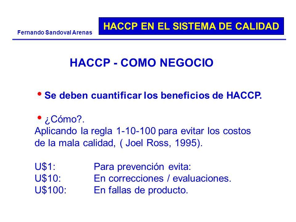 HACCP EN EL SISTEMA DE CALIDAD Fernando Sandoval Arenas HACCP - COMO NEGOCIO Se deben cuantificar los beneficios de HACCP. ¿Cómo?. Aplicando la regla