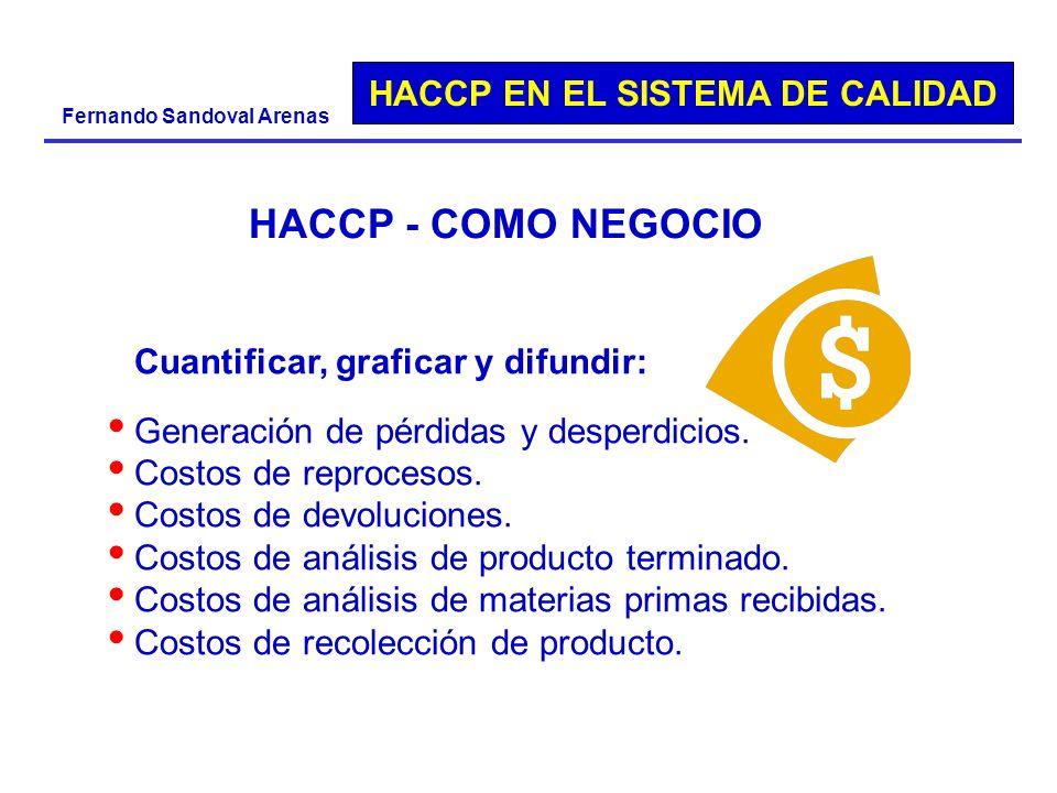 HACCP EN EL SISTEMA DE CALIDAD Fernando Sandoval Arenas HACCP - COMO NEGOCIO Generación de pérdidas y desperdicios. Costos de reprocesos. Costos de de