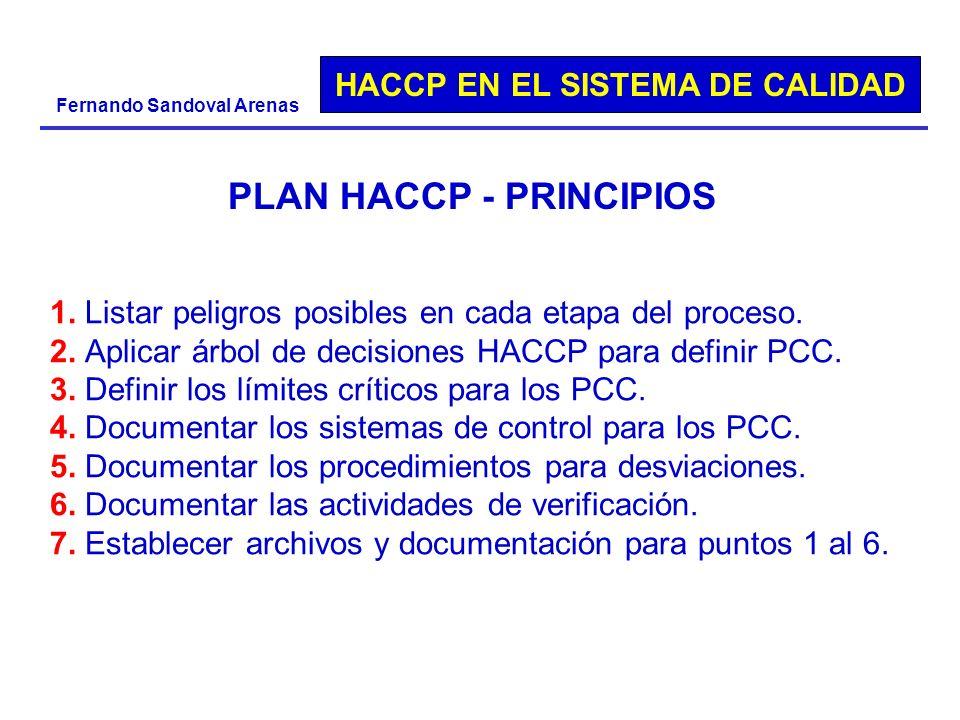 HACCP EN EL SISTEMA DE CALIDAD Fernando Sandoval Arenas 1. Listar peligros posibles en cada etapa del proceso. 2. Aplicar árbol de decisiones HACCP pa