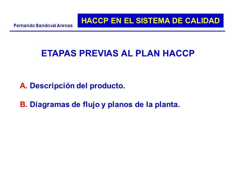 HACCP EN EL SISTEMA DE CALIDAD Fernando Sandoval Arenas A. Descripción del producto. B. Diagramas de flujo y planos de la planta. ETAPAS PREVIAS AL PL