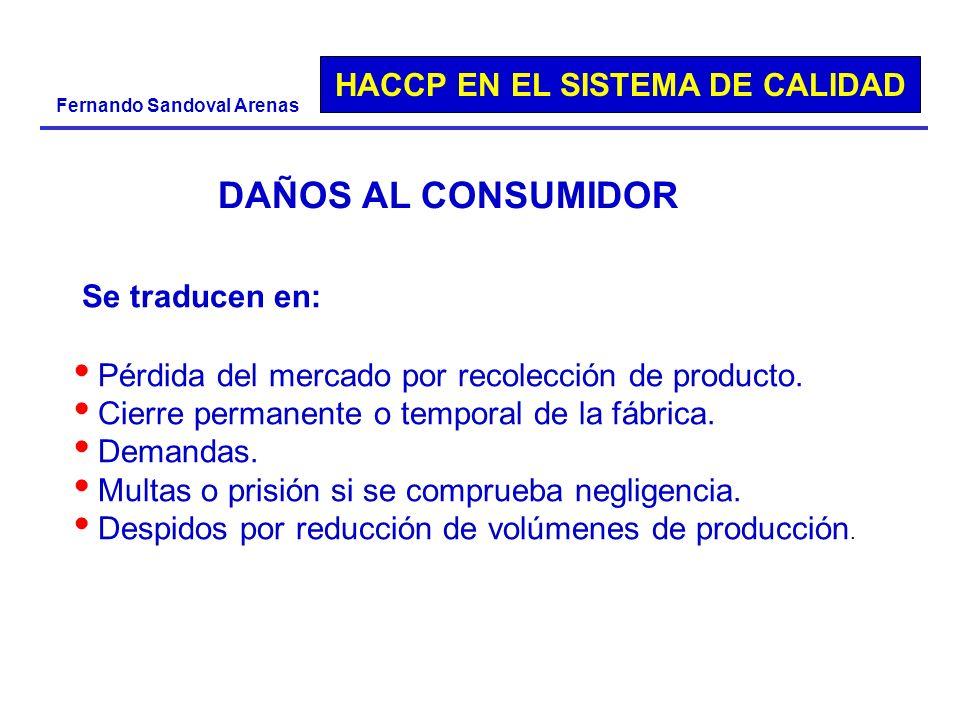 HACCP EN EL SISTEMA DE CALIDAD Fernando Sandoval Arenas DAÑOS AL CONSUMIDOR Pérdida del mercado por recolección de producto. Cierre permanente o tempo