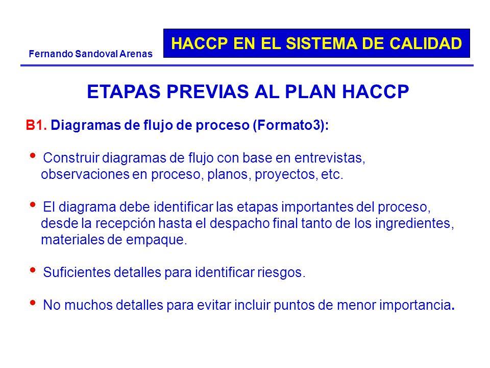 HACCP EN EL SISTEMA DE CALIDAD Fernando Sandoval Arenas B1. Diagramas de flujo de proceso (Formato3): Construir diagramas de flujo con base en entrevi