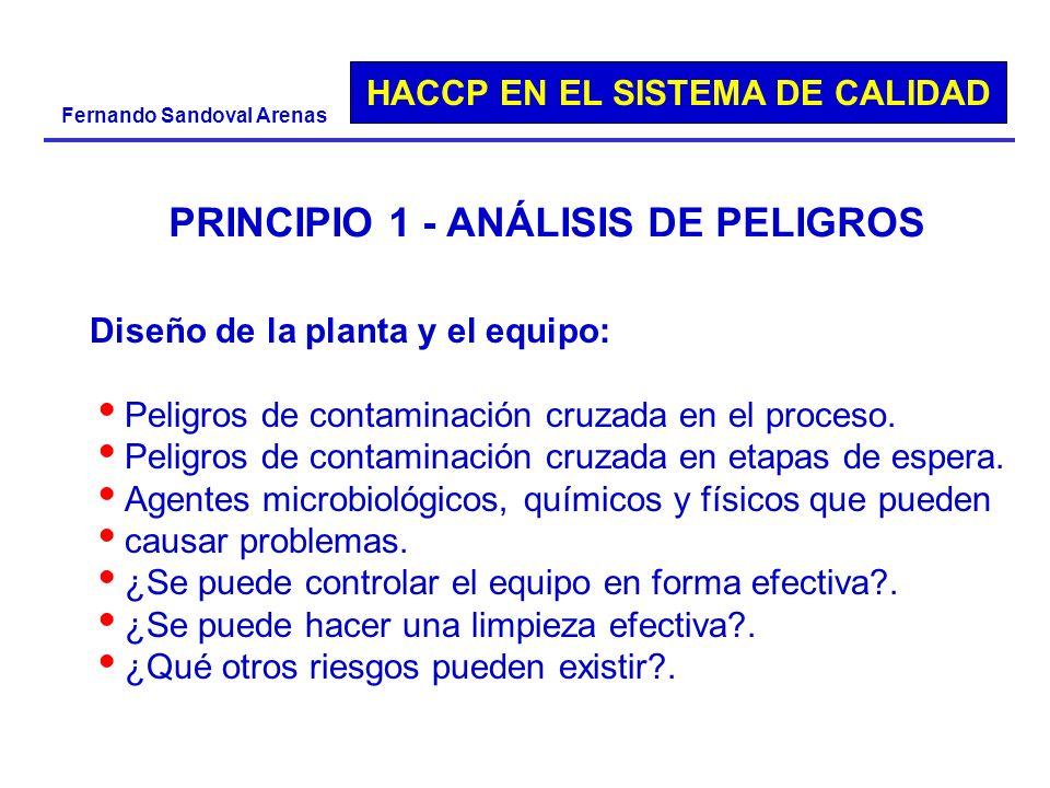 HACCP EN EL SISTEMA DE CALIDAD Fernando Sandoval Arenas PRINCIPIO 1 - ANÁLISIS DE PELIGROS Diseño de la planta y el equipo: Peligros de contaminación