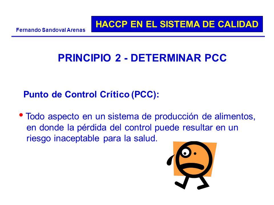HACCP EN EL SISTEMA DE CALIDAD Fernando Sandoval Arenas PRINCIPIO 2 - DETERMINAR PCC Punto de Control Crítico (PCC): Todo aspecto en un sistema de pro