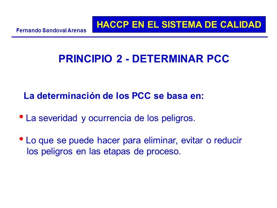 HACCP EN EL SISTEMA DE CALIDAD Fernando Sandoval Arenas PRINCIPIO 2 - DETERMINAR PCC La determinación de los PCC se basa en: La severidad y ocurrencia