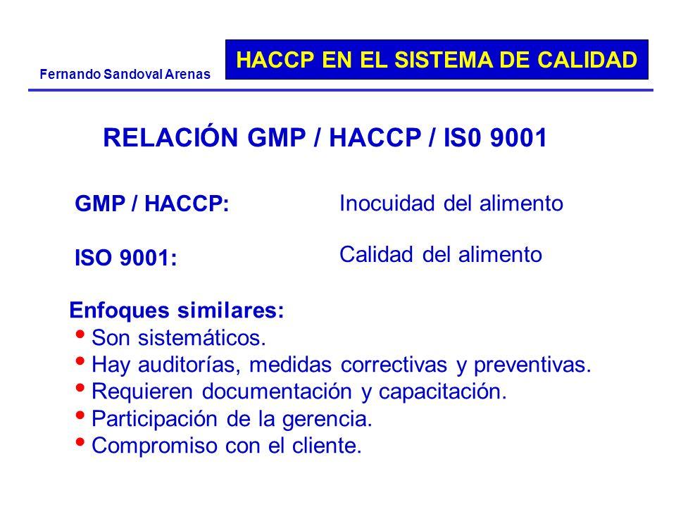 HACCP EN EL SISTEMA DE CALIDAD Fernando Sandoval Arenas RELACIÓN GMP / HACCP / IS0 9001 GMP / HACCP: ISO 9001: Enfoques similares: Son sistemáticos. H