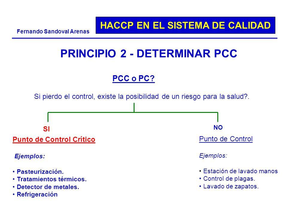 HACCP EN EL SISTEMA DE CALIDAD Fernando Sandoval Arenas PRINCIPIO 2 - DETERMINAR PCC PCC o PC? Si pierdo el control, existe la posibilidad de un riesg