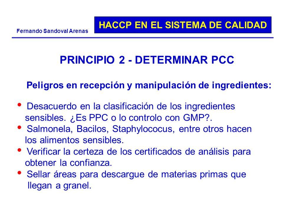 HACCP EN EL SISTEMA DE CALIDAD Fernando Sandoval Arenas PRINCIPIO 2 - DETERMINAR PCC Peligros en recepción y manipulación de ingredientes: Desacuerdo