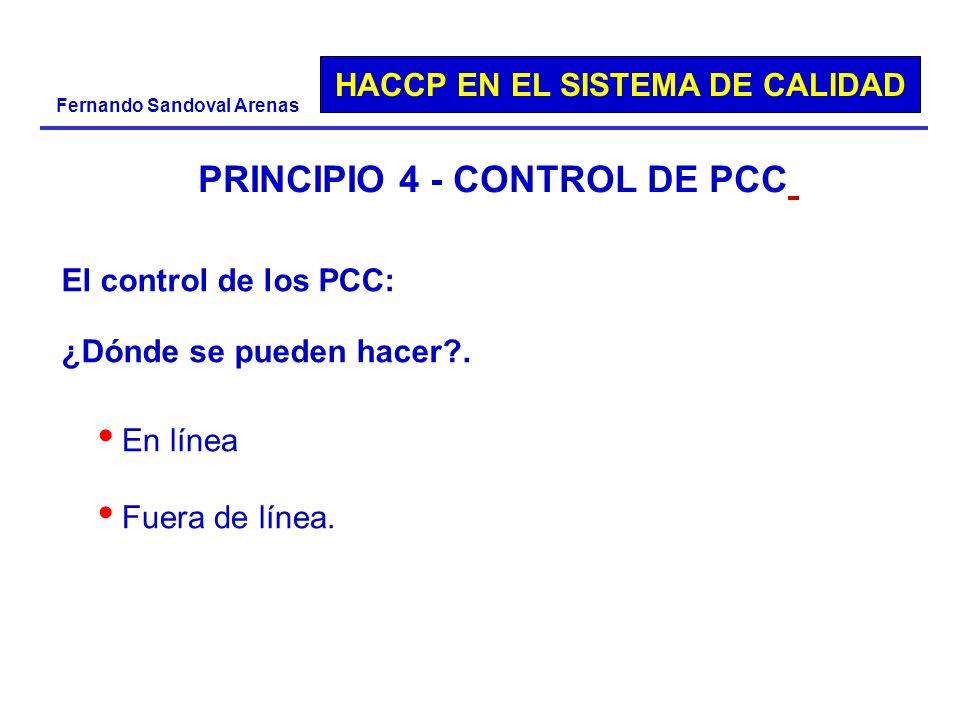 HACCP EN EL SISTEMA DE CALIDAD Fernando Sandoval Arenas PRINCIPIO 4 - CONTROL DE PCC El control de los PCC: ¿Dónde se pueden hacer?. En línea Fuera de