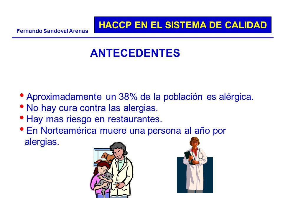 HACCP EN EL SISTEMA DE CALIDAD Fernando Sandoval Arenas ANTECEDENTES Aproximadamente un 38% de la población es alérgica. No hay cura contra las alergi