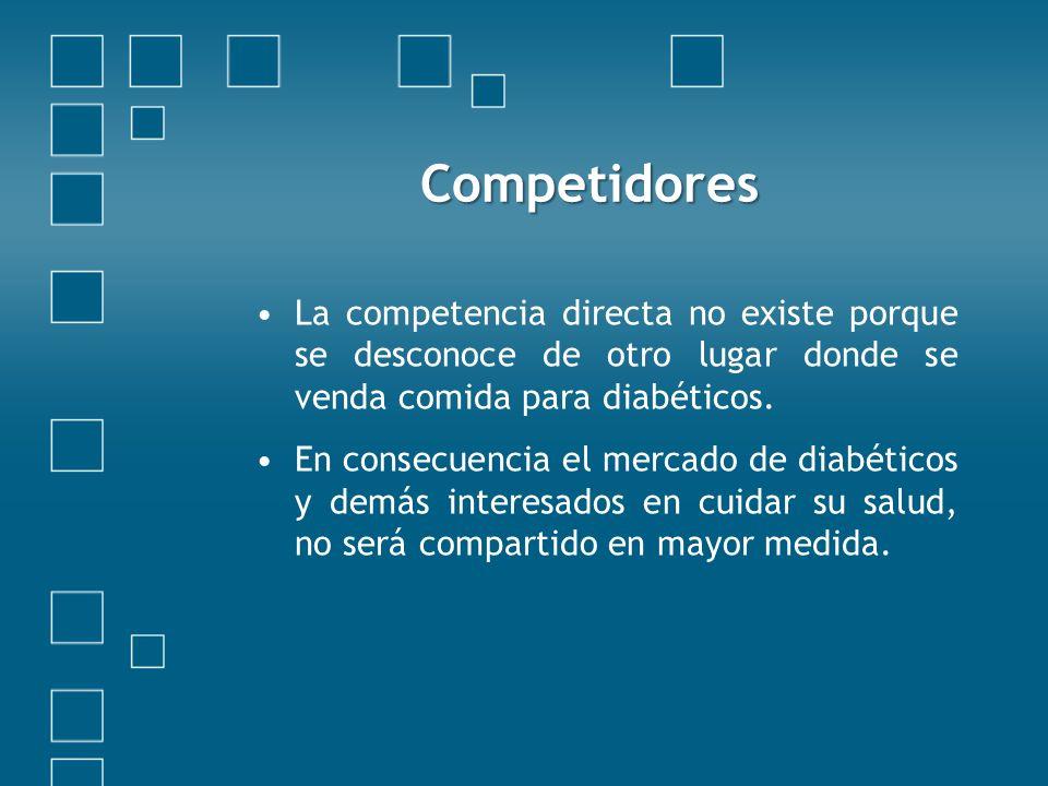 Competidores La competencia directa no existe porque se desconoce de otro lugar donde se venda comida para diabéticos.