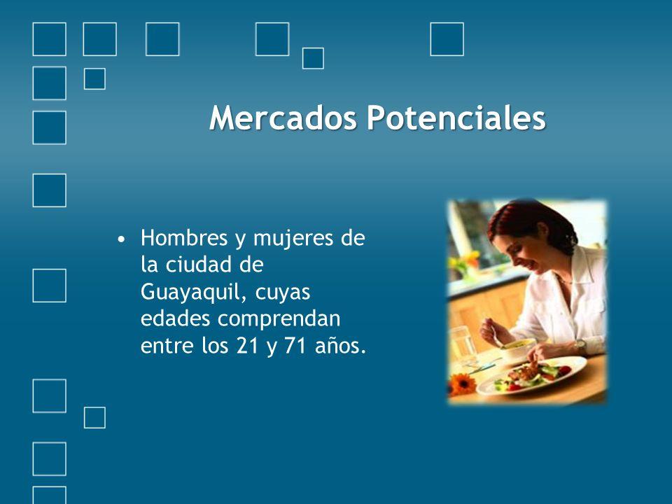 Mercados Potenciales Hombres y mujeres de la ciudad de Guayaquil, cuyas edades comprendan entre los 21 y 71 años.