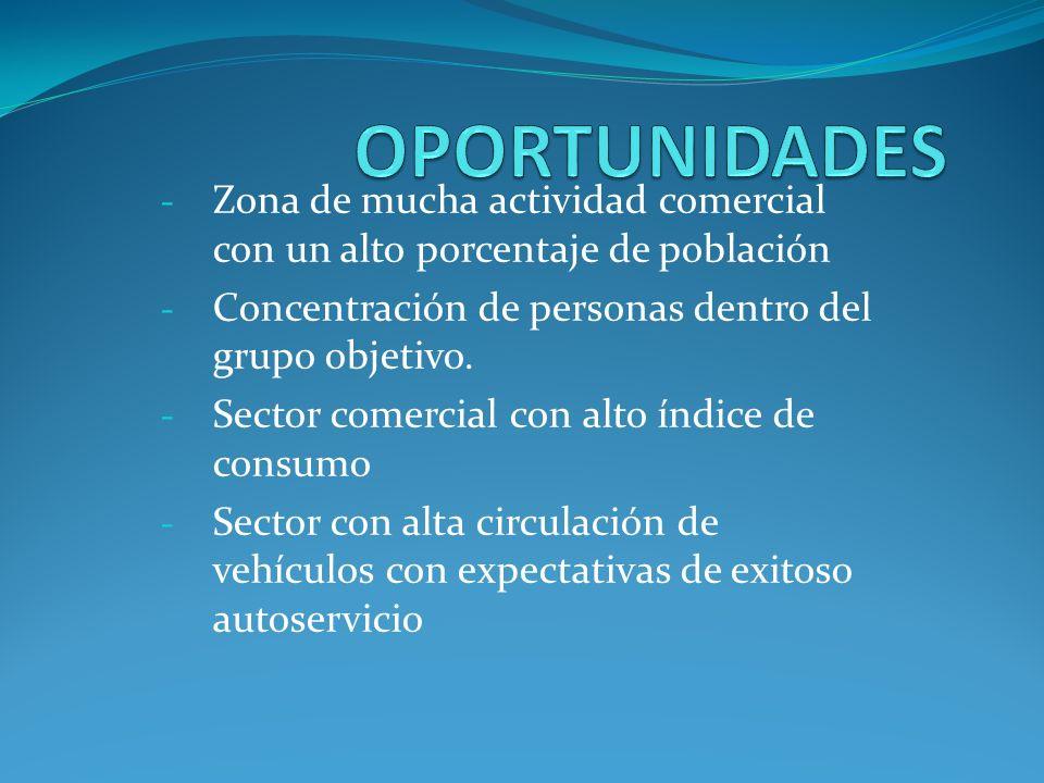 - Zona de mucha actividad comercial con un alto porcentaje de población - Concentración de personas dentro del grupo objetivo. - Sector comercial con