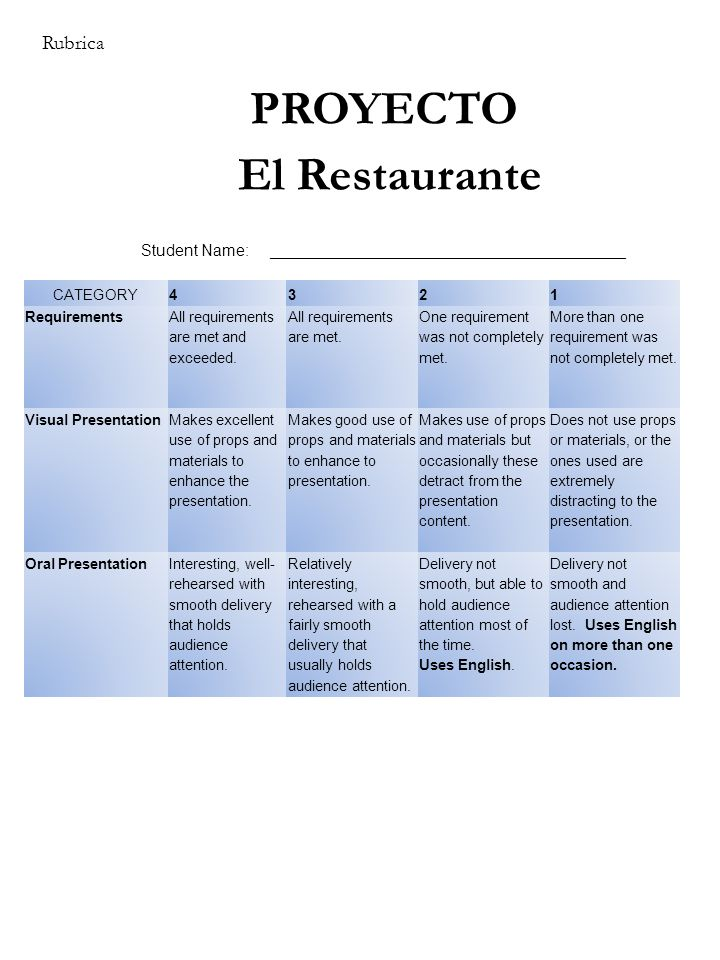PROYECTO El Restaurante Student Name: ________________________________________ CATEGORY4321 Requirements All requirements are met and exceeded. All re