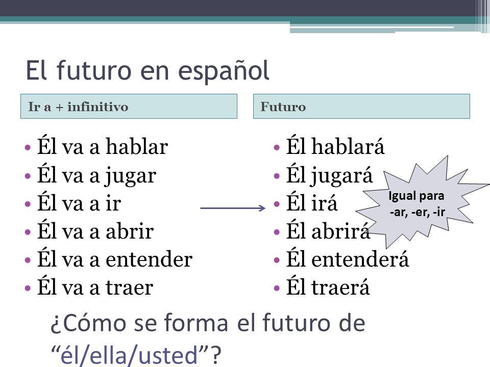 El futuro en español Ir a + infinitivoFuturo Él va a hablar Él va a jugar Él va a ir Él va a abrir Él va a entender Él va a traer Él hablará Él jugará