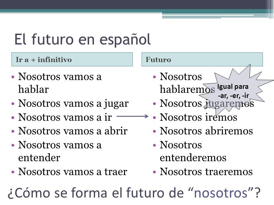 El futuro en español Ir a + infinitivoFuturo Nosotros vamos a hablar Nosotros vamos a jugar Nosotros vamos a ir Nosotros vamos a abrir Nosotros vamos