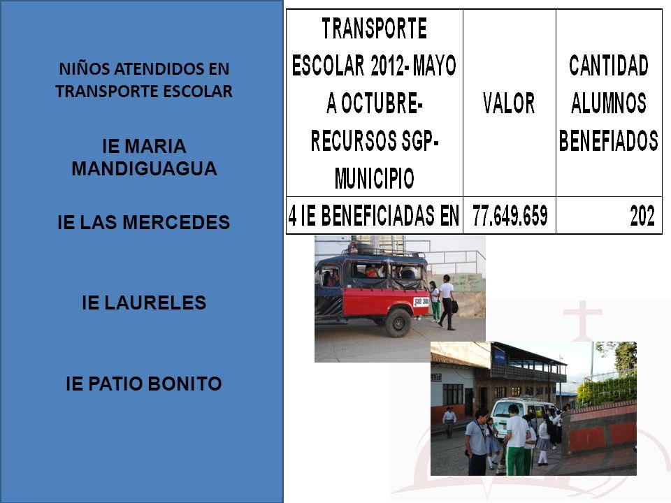 NIÑOS ATENDIDOS CON RESTAURANTE ESCOLAR EN LAS CUATRO INSTITUCIONES EDUCATIVAS