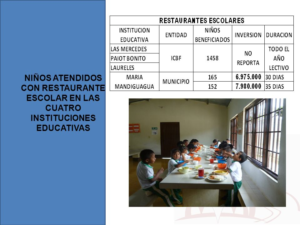 CONVENIOS INTERADMINISTRATIVOS CUATRO INSTITUCIONES EDUCATIVAS DOTACION – MATERIAL DIDACTICO APOYO PRUEBAS SABER APOYO REPARACION BANDA MARCIAL APOYO PARTICIPACION JUEGOS INTERCOLEGIADOS APOYO PARTICIPACION NATAGA- ENCUENTRO DPTAL DE PORRAS APOYO ARRENDAMIENTO CASA HERMANAS VICENTINAS